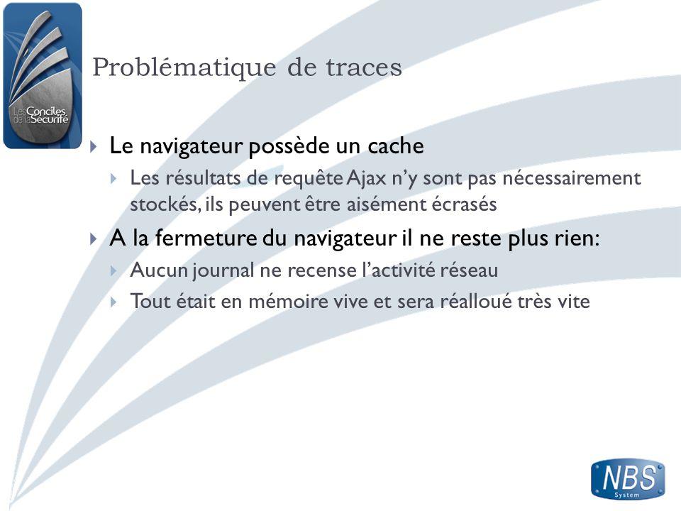 Problématique de traces