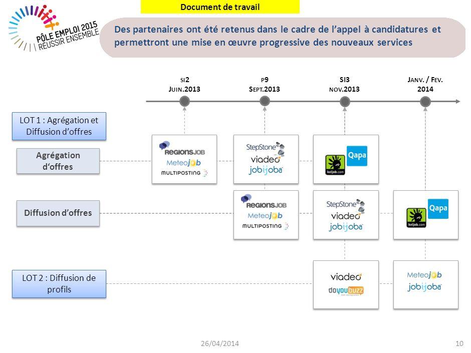 Zoom sur le lot 1 : Potentiel d'offres apporté par partenaires en vue de l'agrégation