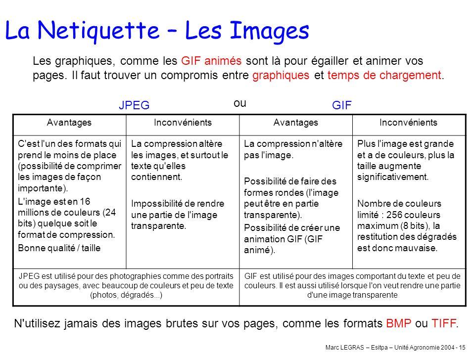 La Netiquette – Les Images