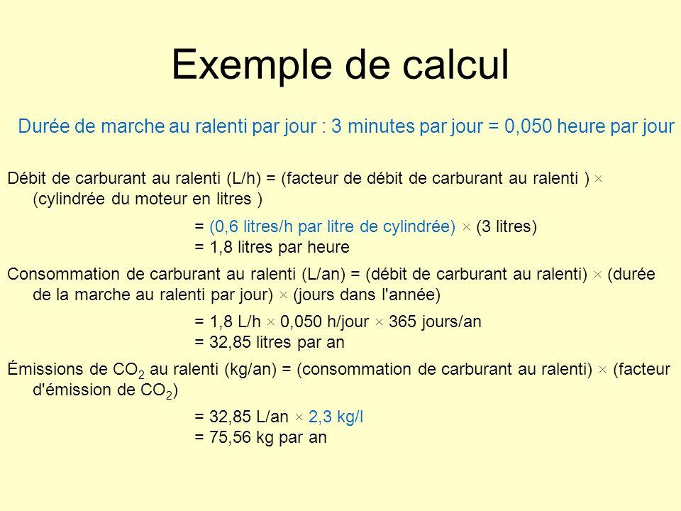 Exemple de calcul Durée de marche au ralenti par jour : 3 minutes par jour = 0,050 heure par jour.