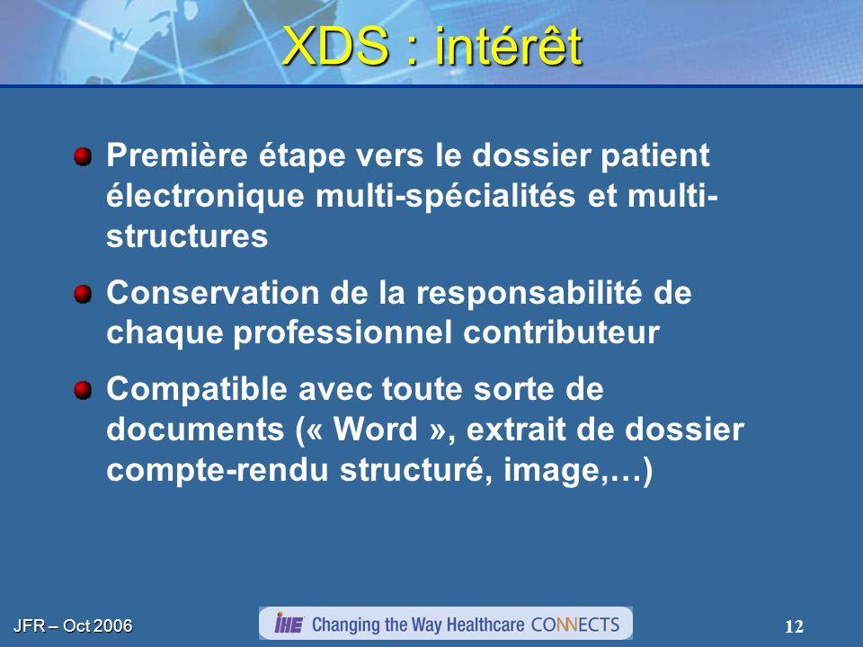 XDS : intérêt Première étape vers le dossier patient électronique multi-spécialités et multi-structures.