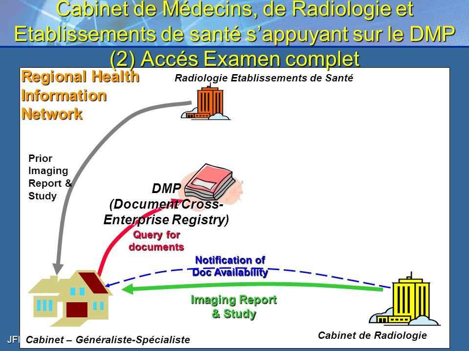 Cabinet de Médecins, de Radiologie et Etablissements de santé s'appuyant sur le DMP (2) Accés Examen complet