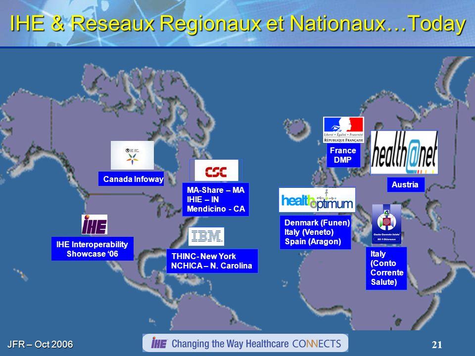 IHE & Reseaux Regionaux et Nationaux…Today