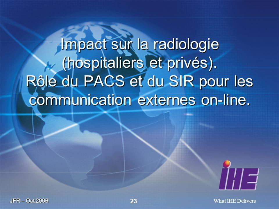 Impact sur la radiologie (hospitaliers et privés)