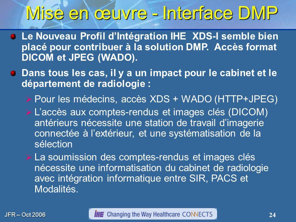 Mise en œuvre - Interface DMP