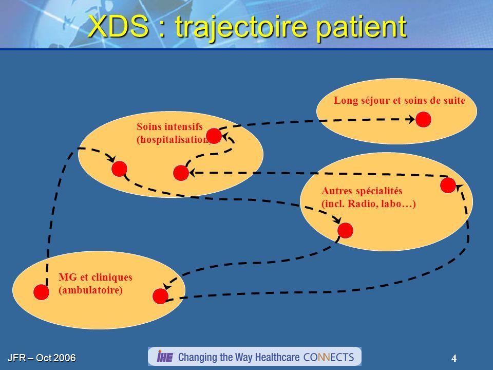 XDS : trajectoire patient
