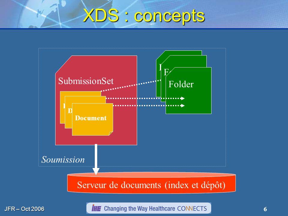 Serveur de documents (index et dépôt)
