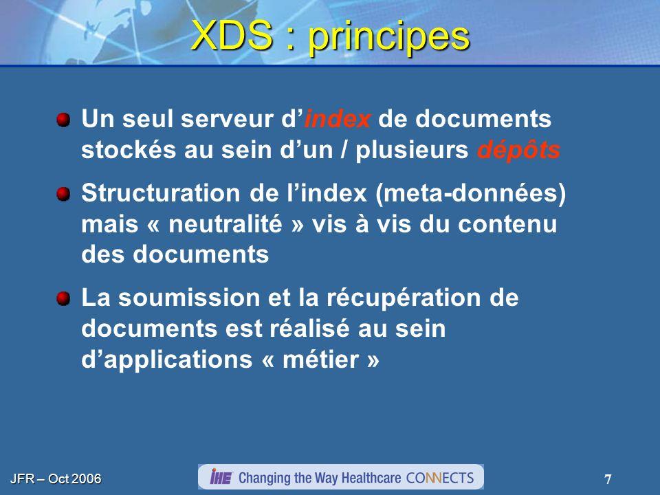 XDS : principes Un seul serveur d'index de documents stockés au sein d'un / plusieurs dépôts.