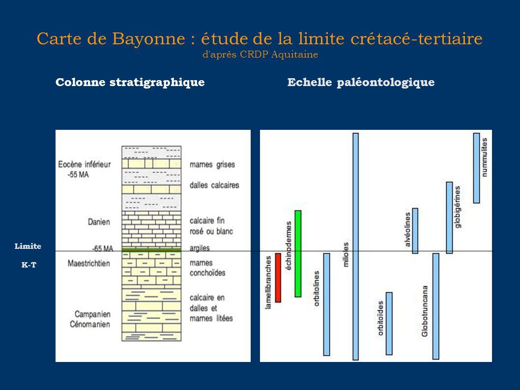 Carte de Bayonne : étude de la limite crétacé-tertiaire d après CRDP Aquitaine