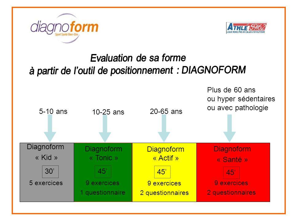 à partir de l'outil de positionnement : DIAGNOFORM