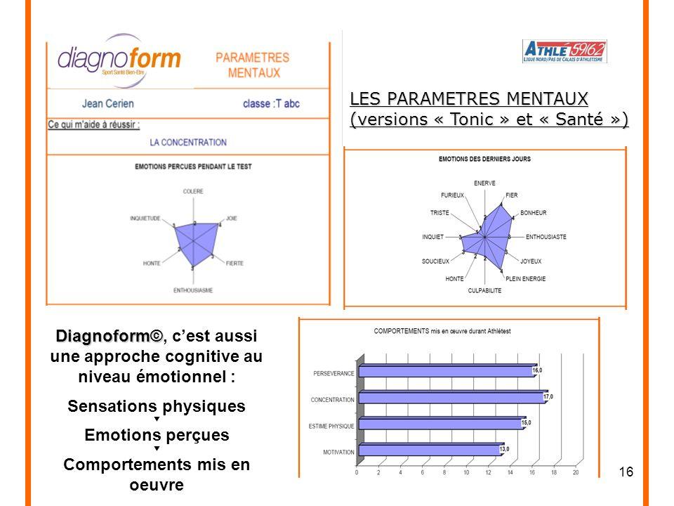 LES PARAMETRES MENTAUX (versions « Tonic » et « Santé »)