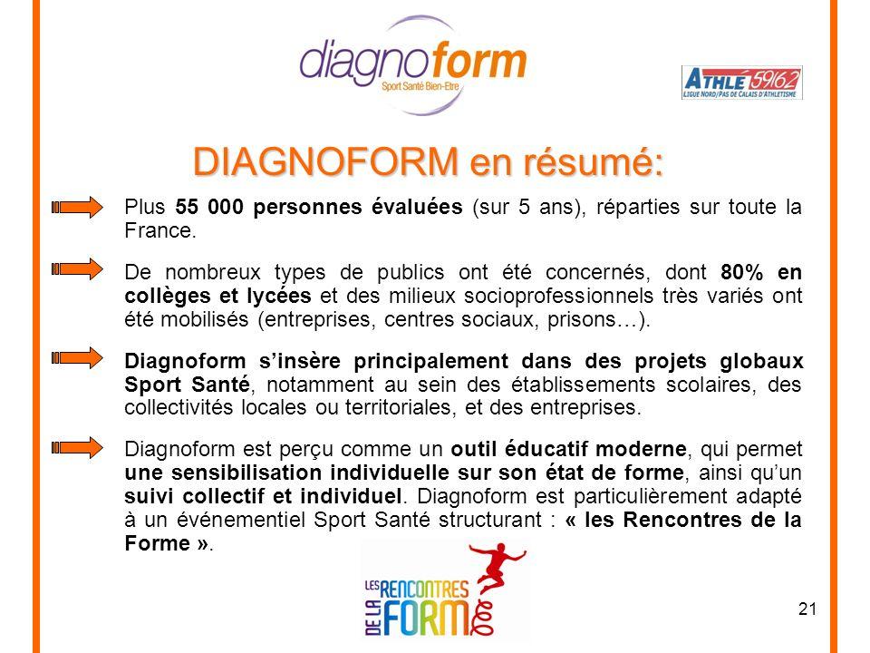 DIAGNOFORM en résumé: Plus 55 000 personnes évaluées (sur 5 ans), réparties sur toute la France.
