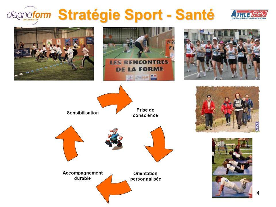 Stratégie Sport - Santé