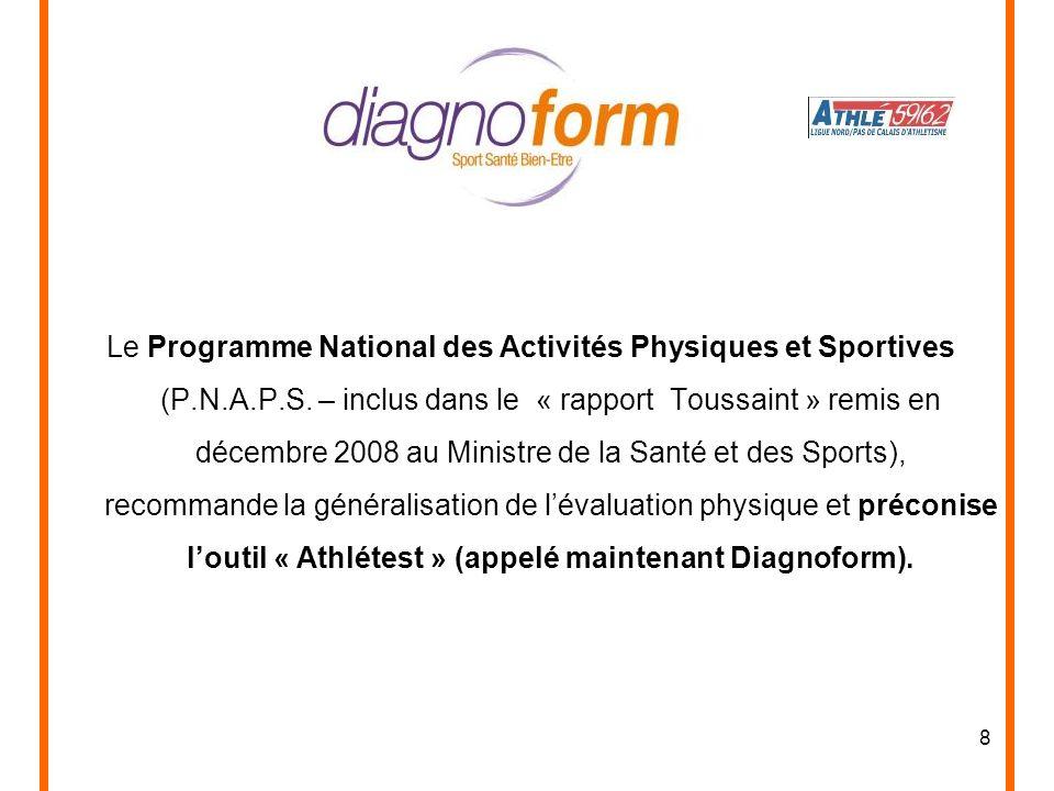 Le Programme National des Activités Physiques et Sportives (P. N. A. P