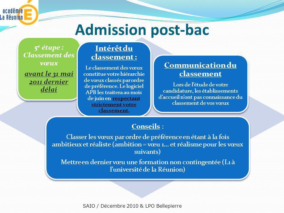 Admission post-bac Intérêt du classement : Communication du classement