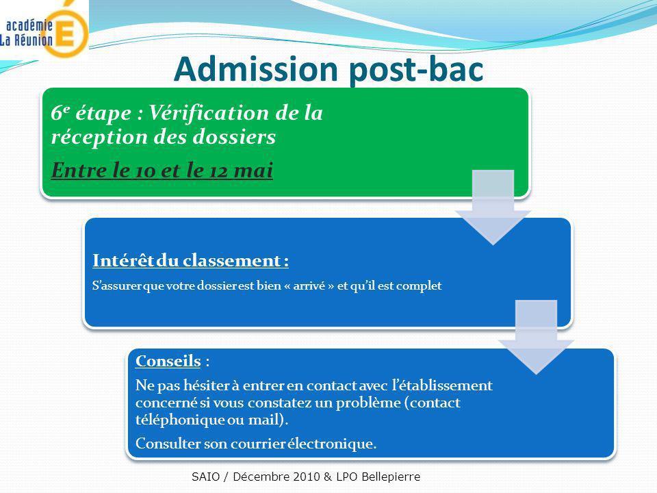 Admission post-bac 6e étape : Vérification de la réception des dossiers. Entre le 10 et le 12 mai.