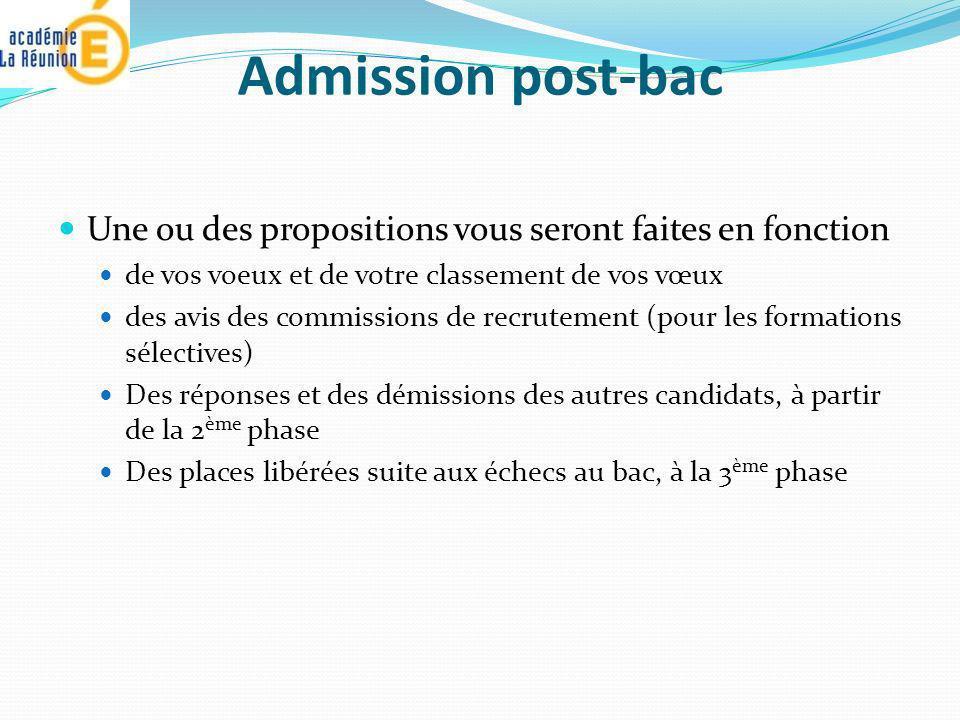 Admission post-bac Une ou des propositions vous seront faites en fonction. de vos voeux et de votre classement de vos vœux.