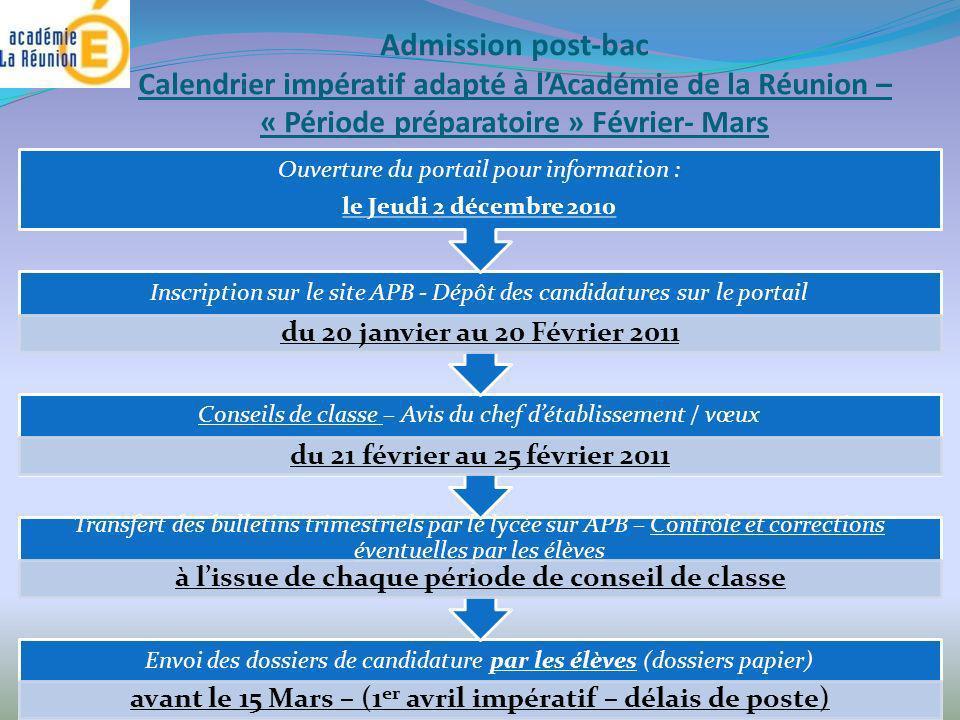 Admission post-bac Calendrier impératif adapté à l'Académie de la Réunion – « Période préparatoire » Février- Mars