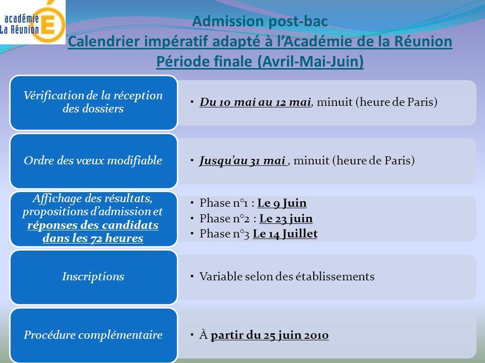 Admission post-bac Calendrier impératif adapté à l'Académie de la Réunion Période finale (Avril-Mai-Juin)