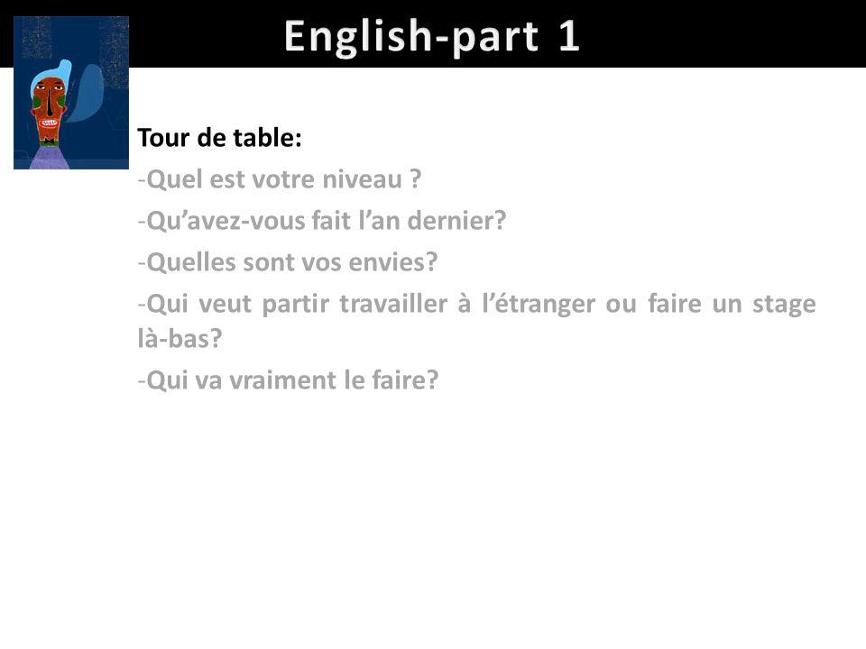 English-part 1 Tour de table: Quel est votre niveau