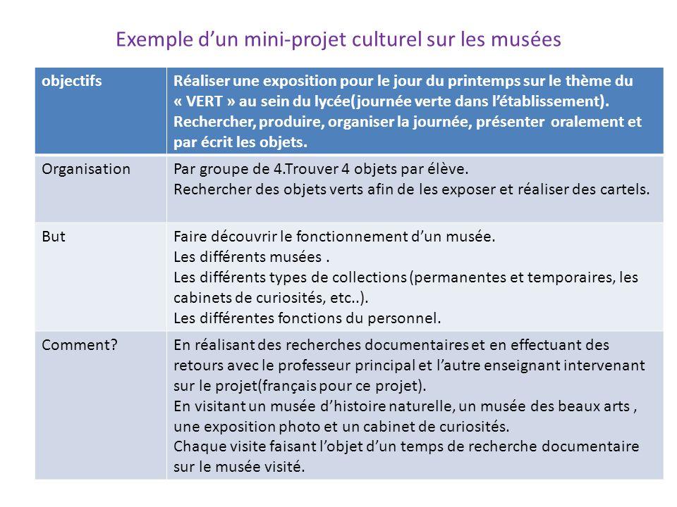 Exemple d'un mini-projet culturel sur les musées