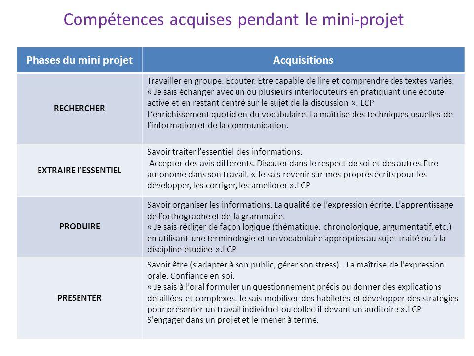 Compétences acquises pendant le mini-projet