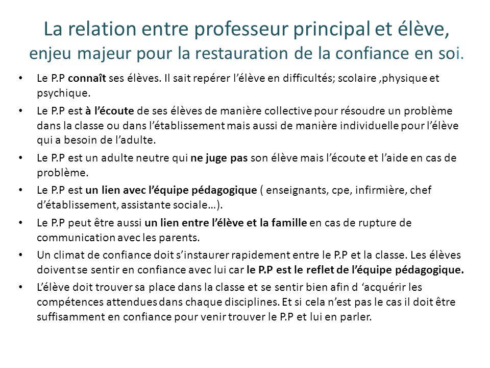 La relation entre professeur principal et élève, enjeu majeur pour la restauration de la confiance en soi.