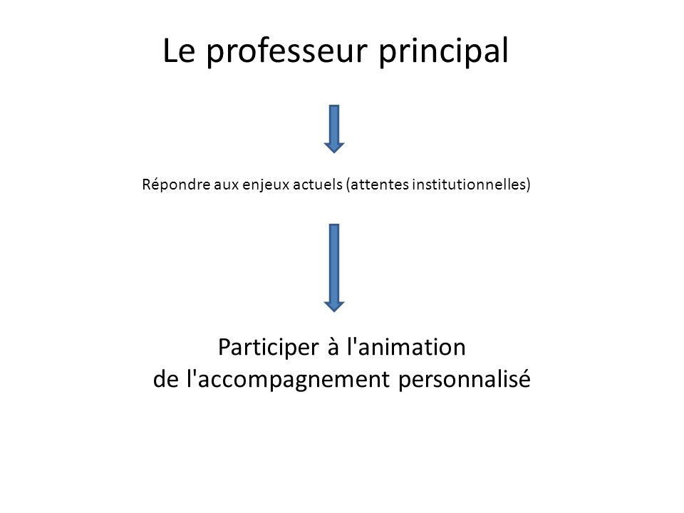 Le professeur principal
