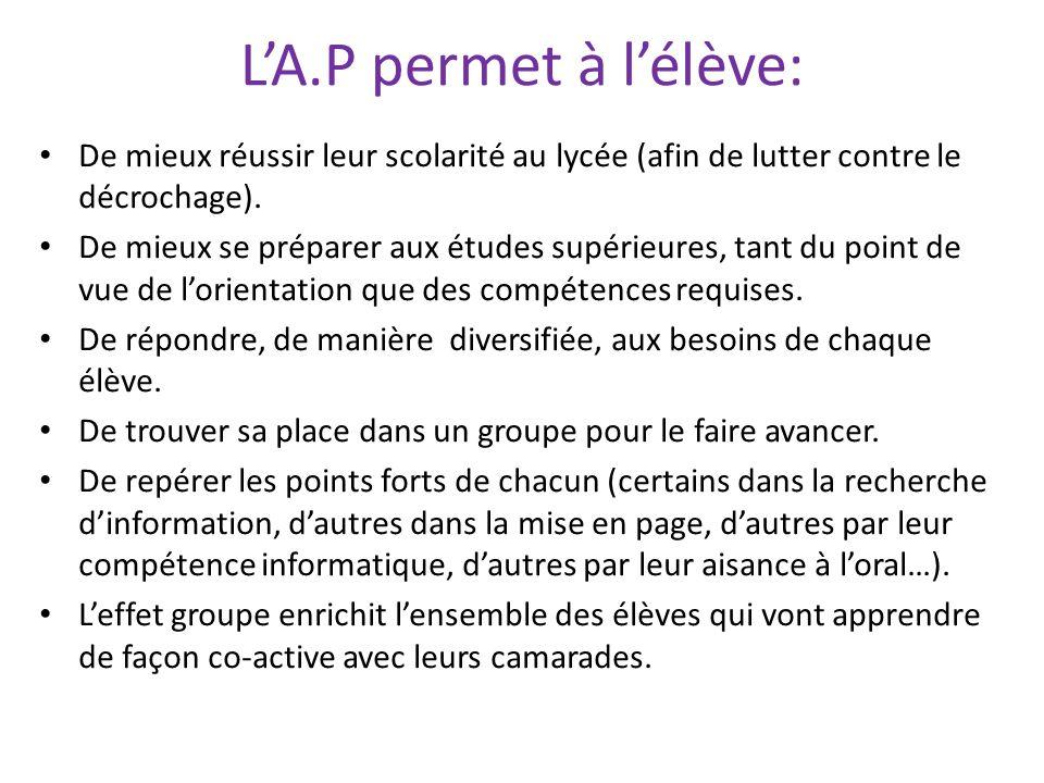 L'A.P permet à l'élève: De mieux réussir leur scolarité au lycée (afin de lutter contre le décrochage).
