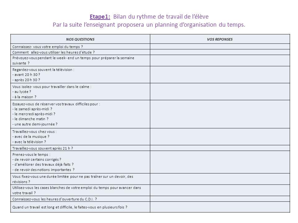 Etape1: Bilan du rythme de travail de l'élève Par la suite l'enseignant proposera un planning d'organisation du temps.
