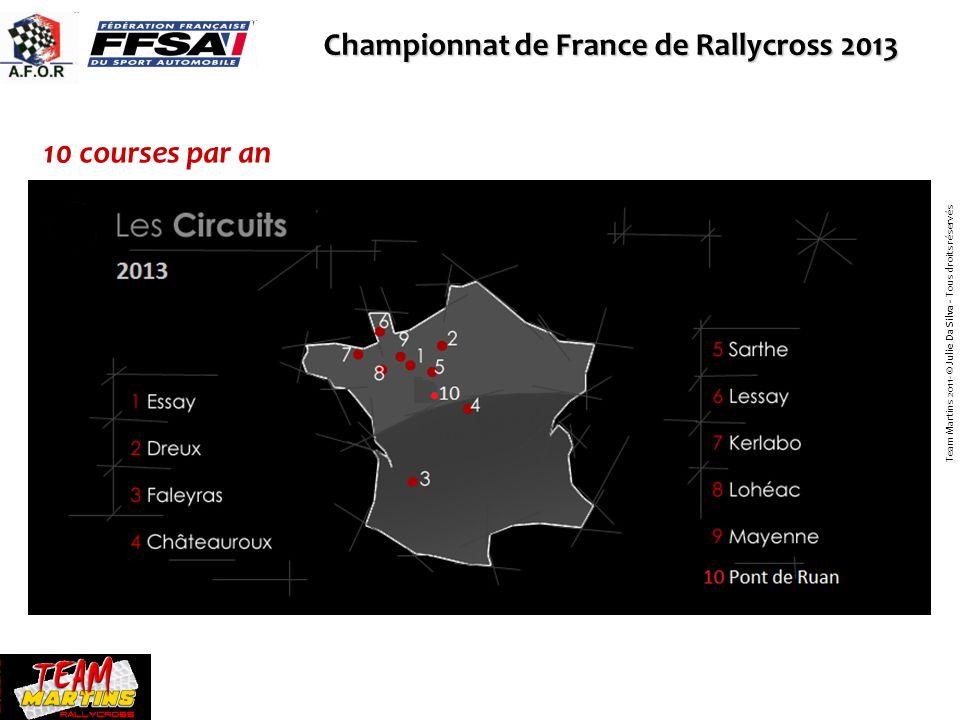 Championnat de France de Rallycross 2013