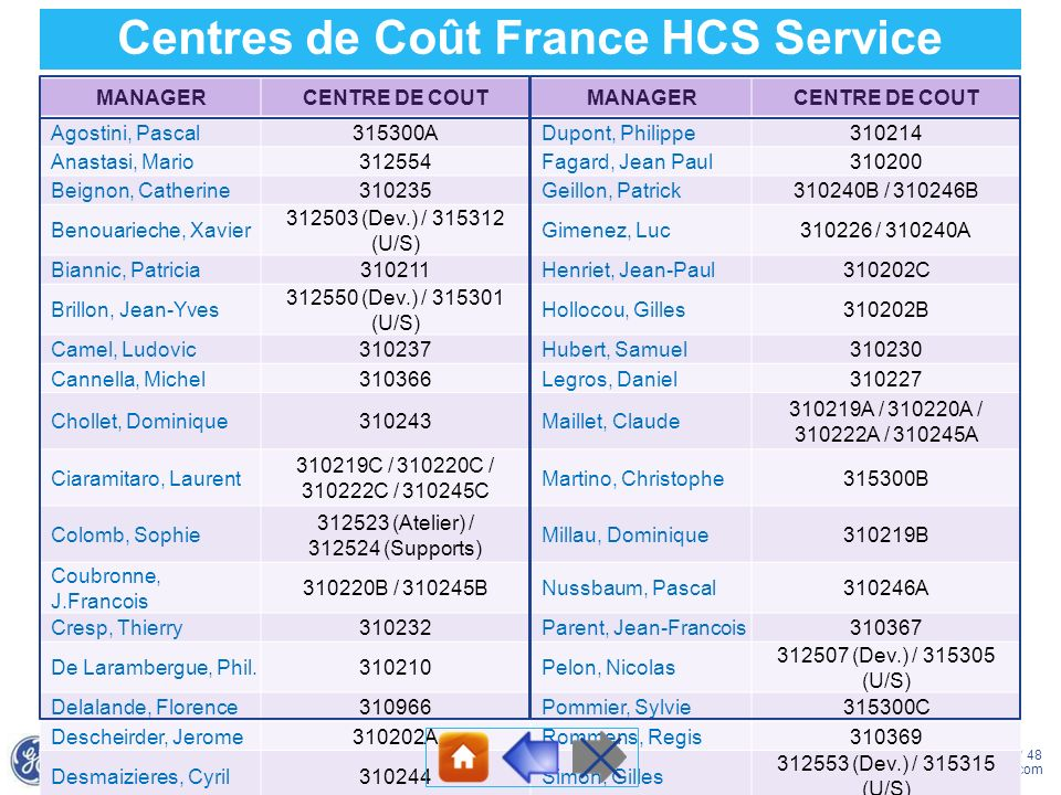 Centres de Coût France HCS Service