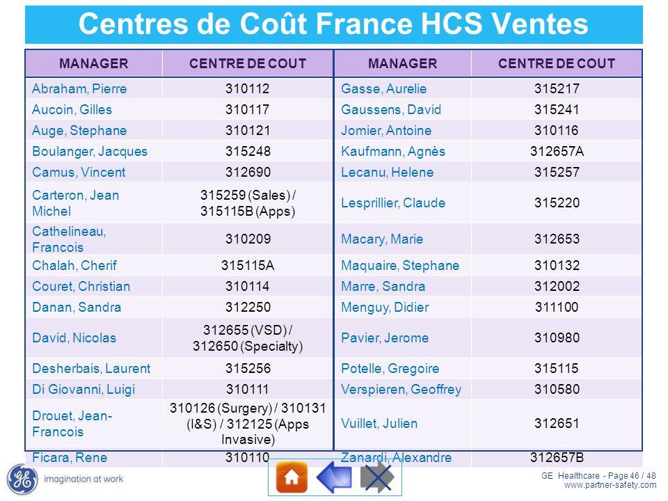 Centres de Coût France HCS Ventes