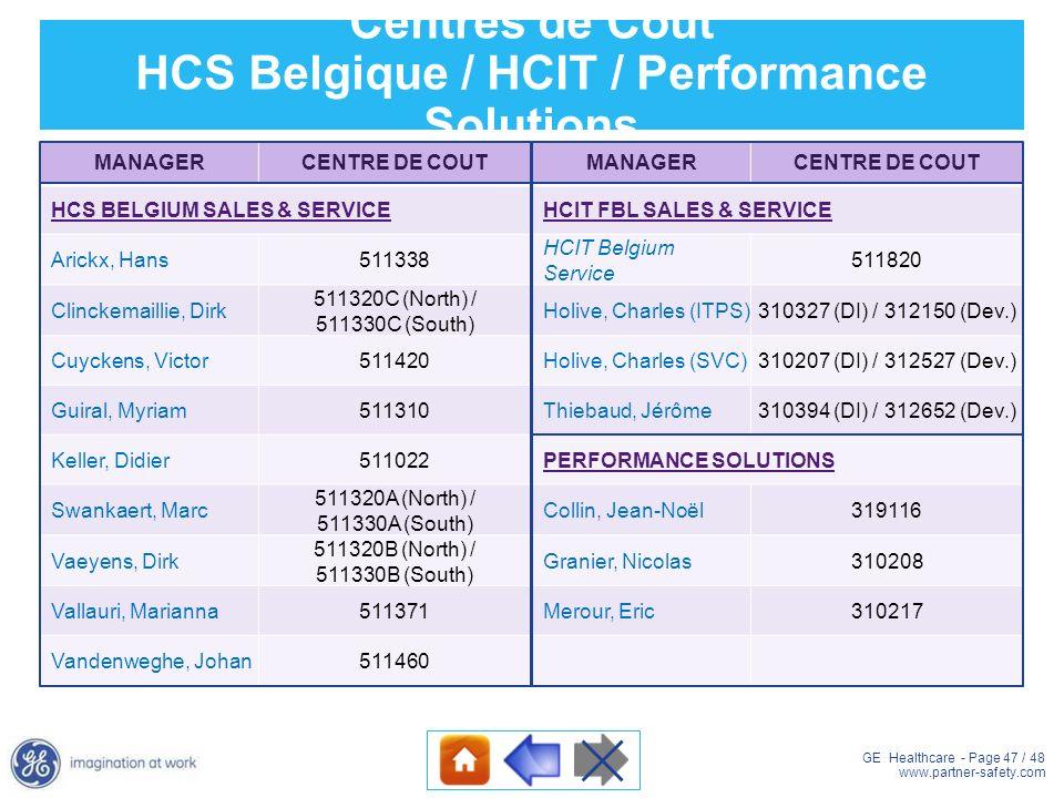 Centres de Coût HCS Belgique / HCIT / Performance Solutions