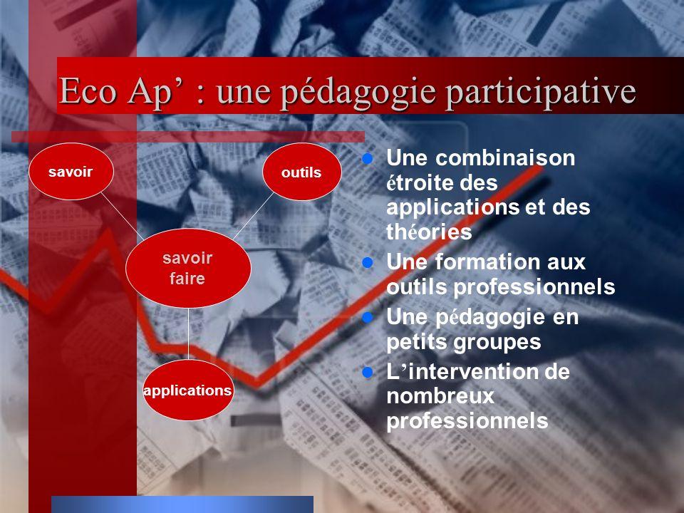 Eco Ap' : une pédagogie participative