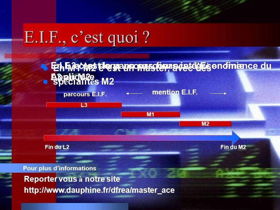 E.I.F., c'est quoi En L3 c'est le parcours finance d'Economie Appliquée. E.I.F. c'est donc un parcours intégré en finance du L3 au M2.