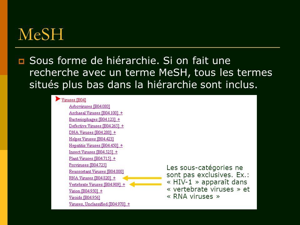 MeSH Sous forme de hiérarchie. Si on fait une recherche avec un terme MeSH, tous les termes situés plus bas dans la hiérarchie sont inclus.