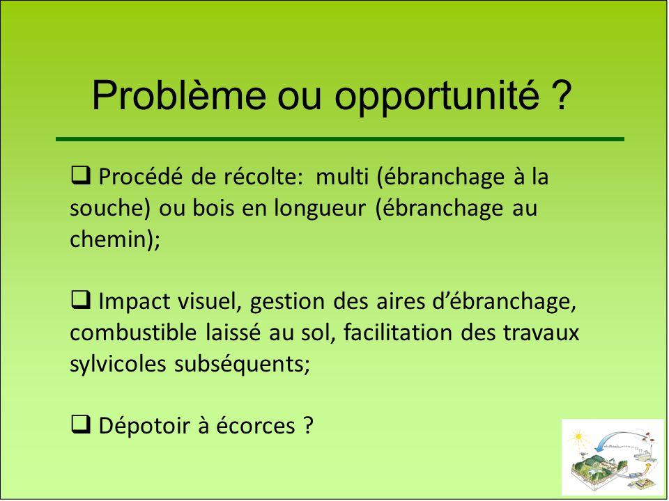 Problème ou opportunité