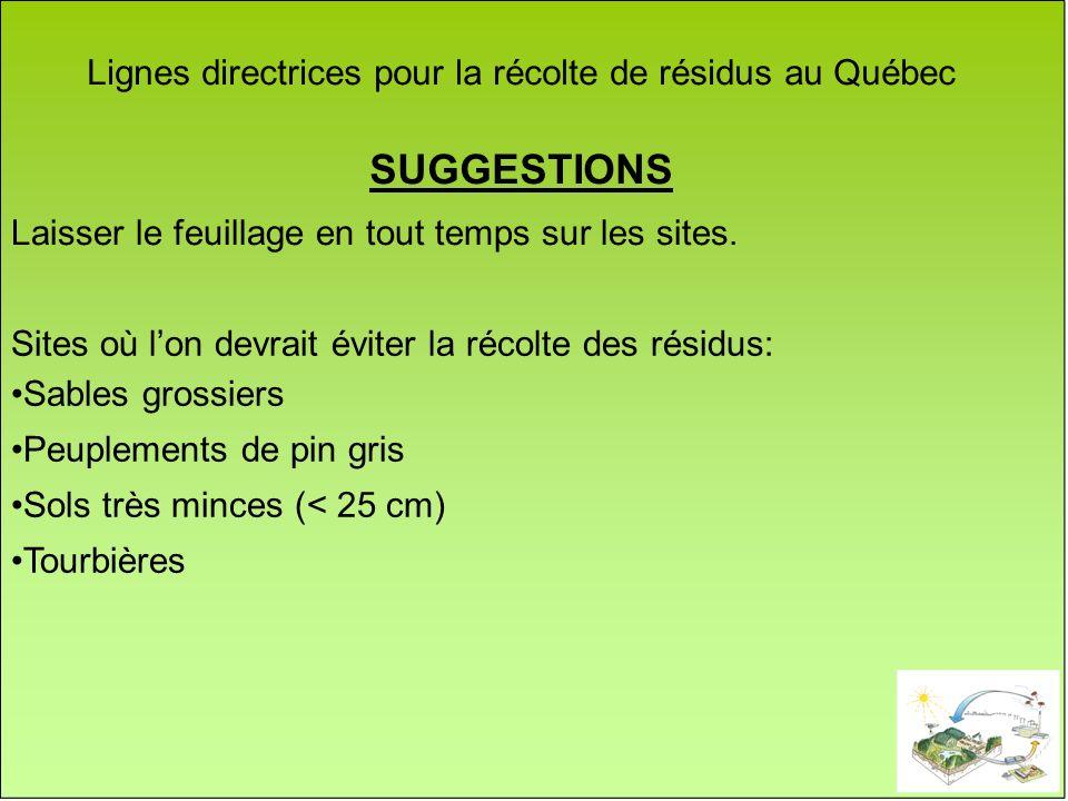 Lignes directrices pour la récolte de résidus au Québec
