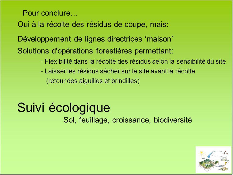 Suivi écologique Pour conclure…