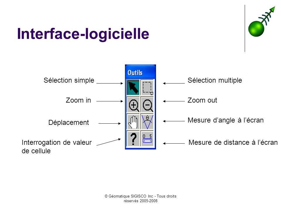 Interface-logicielle