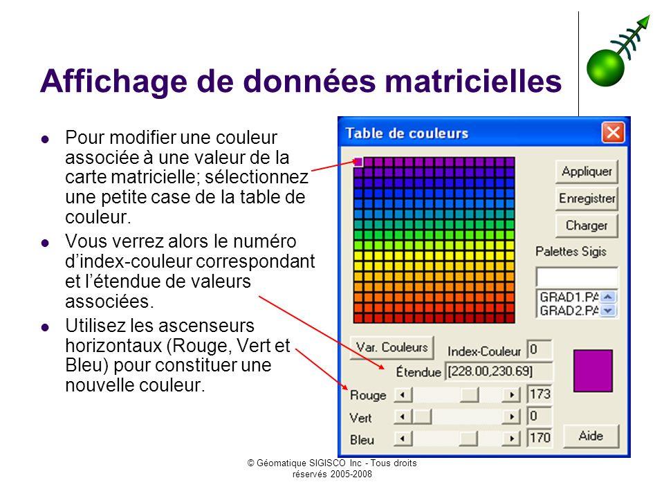 Affichage de données matricielles