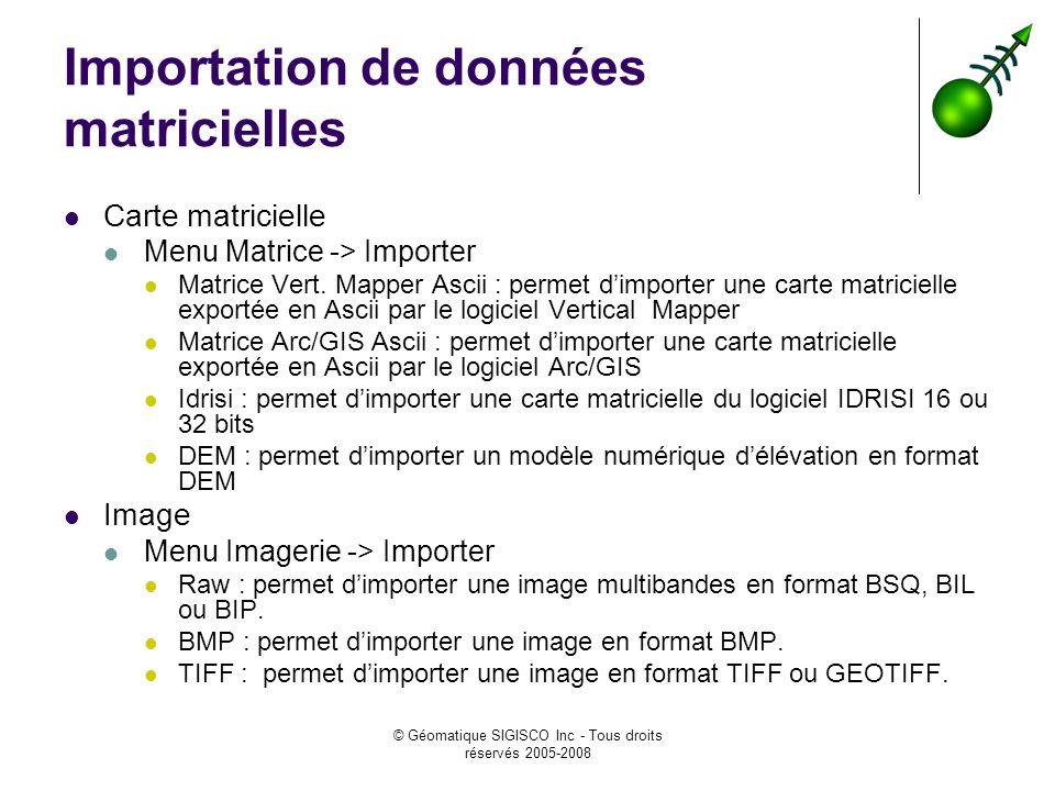 Importation de données matricielles
