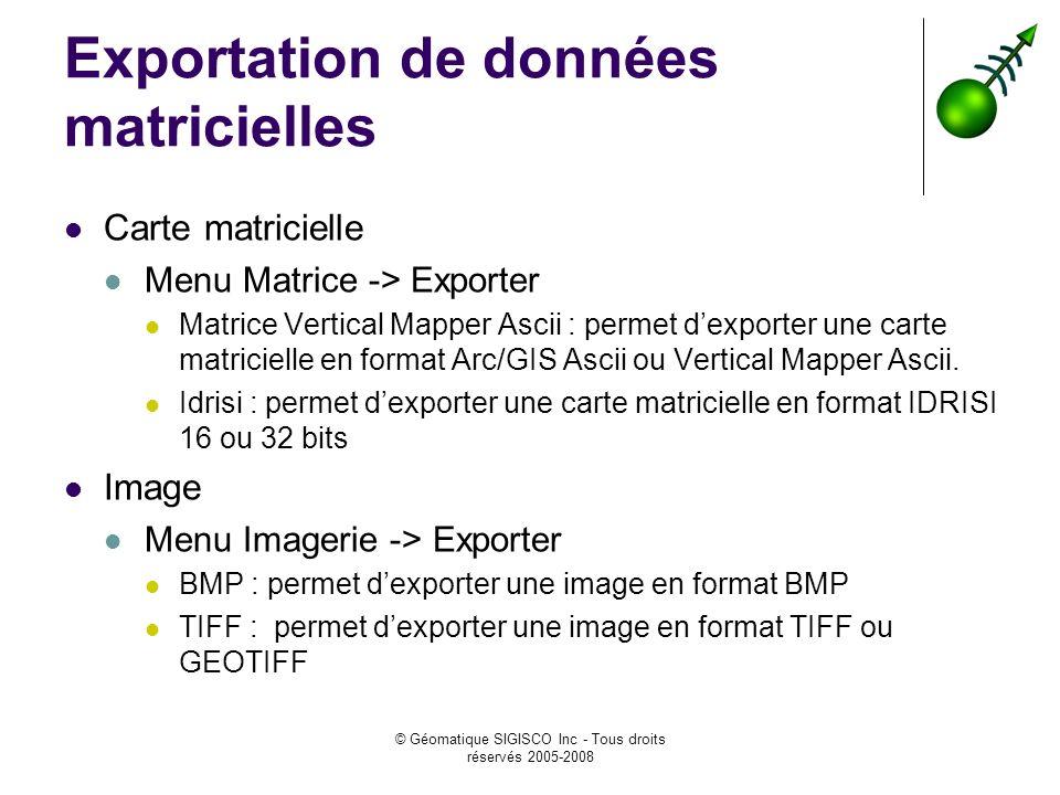 Exportation de données matricielles