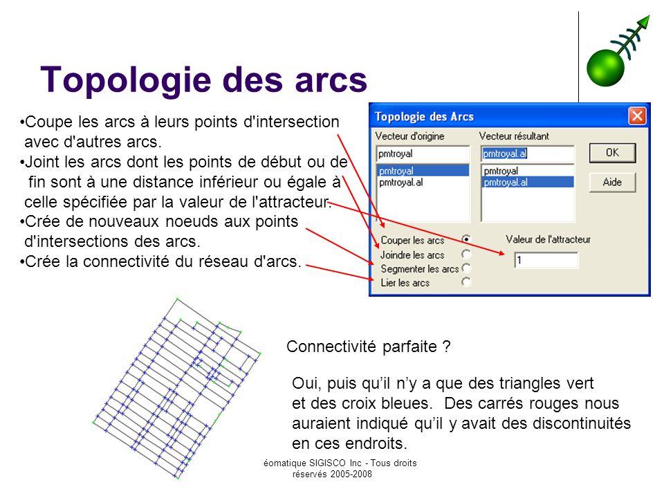 © Géomatique SIGISCO Inc - Tous droits réservés 2005-2008