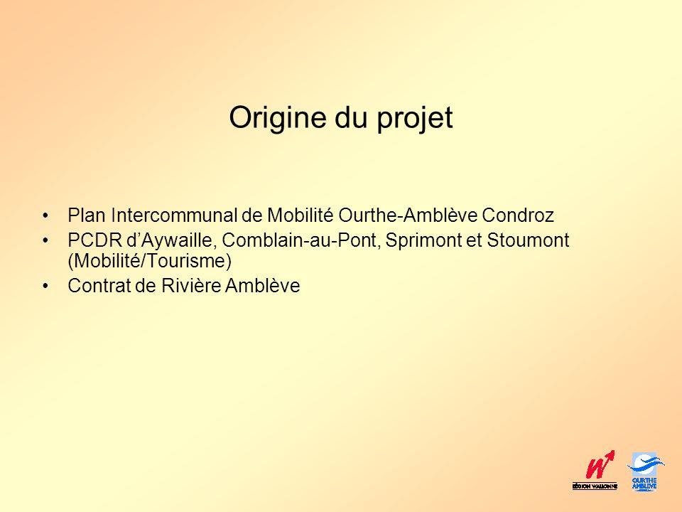 Origine du projet Plan Intercommunal de Mobilité Ourthe-Amblève Condroz. PCDR d'Aywaille, Comblain-au-Pont, Sprimont et Stoumont (Mobilité/Tourisme)