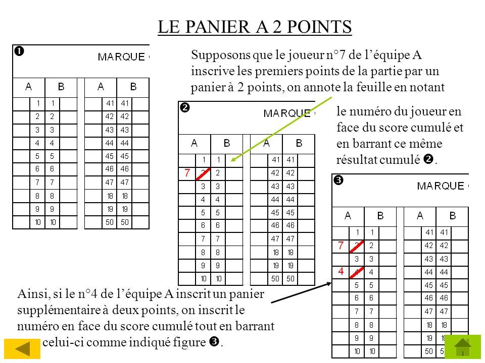 LE PANIER A 2 POINTS 
