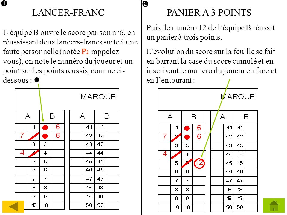 LANCER-FRANC PANIER A 3 POINTS  