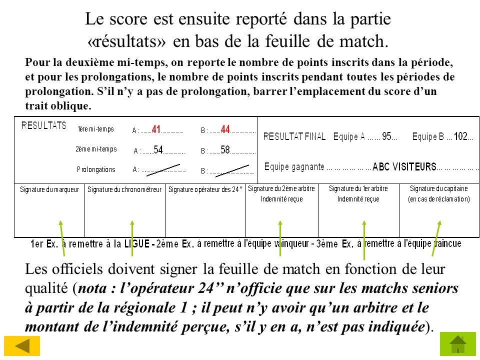 Le score est ensuite reporté dans la partie «résultats» en bas de la feuille de match.