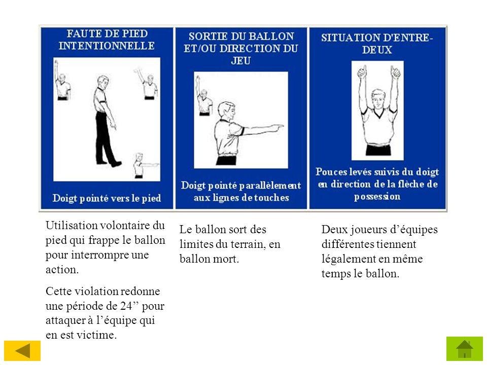 Utilisation volontaire du pied qui frappe le ballon pour interrompre une action.
